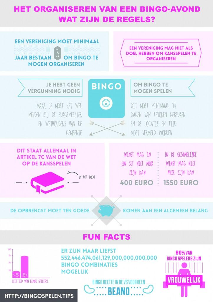 bingo organiseren tips